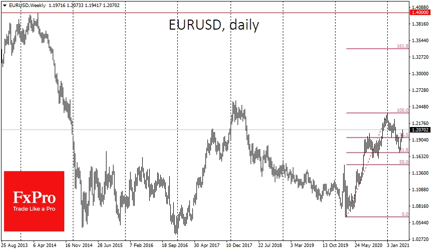 Фунт и евро давят доллар