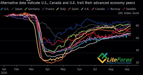 Аналитика Forex. Евро не поверил своему счастью