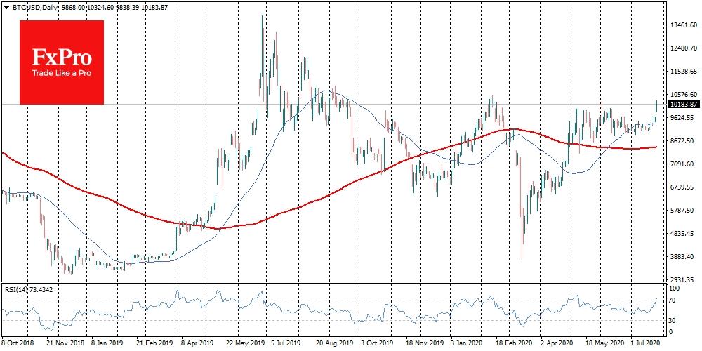 Криптовалюты вновь растут на падении рынков и доллара