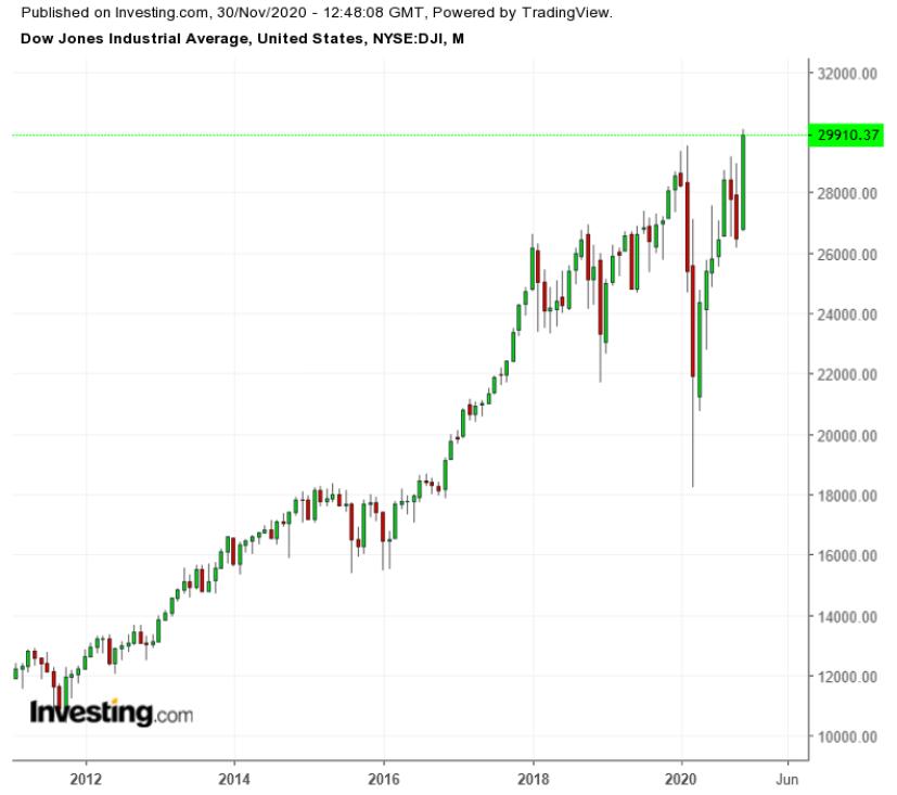 «Рынок падает, а я в плюсе. Как так?»