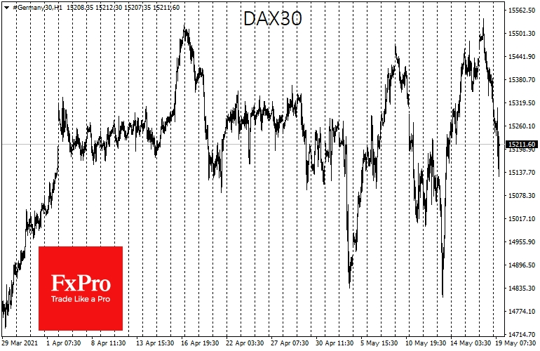 DAX30 развернулся во вторник, обновив максимумы