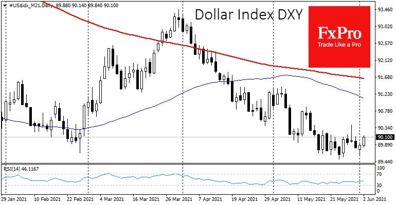 индекс доллара продолжает торговаться вокруг 90