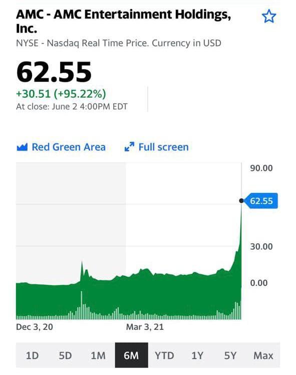 Reddit – сущий кошмар для институциональных инвесторов и любителей шорт-операций