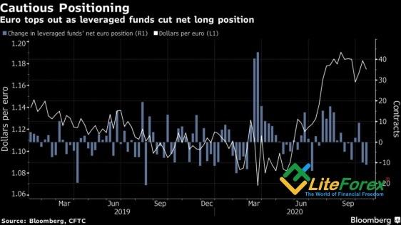 Евро хочется, но колется