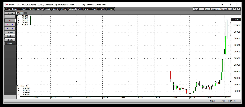 IPO Coinbase станет одним из самых масштабных событий индустрии цифровых валют