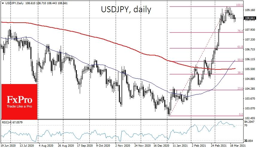Движение против иены началось лишь в этом году