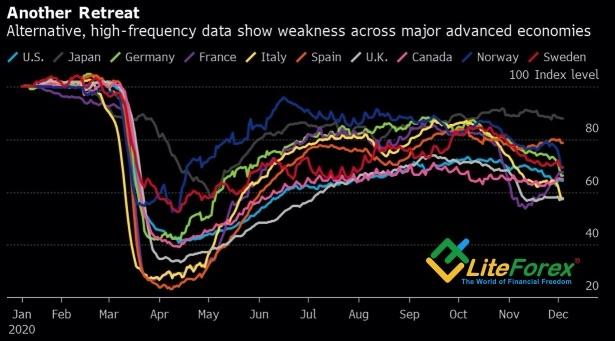 Евро требуется хирургическое вмешательство