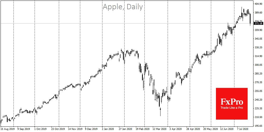 Мнучин спешит на помощь доллару, а акции падают