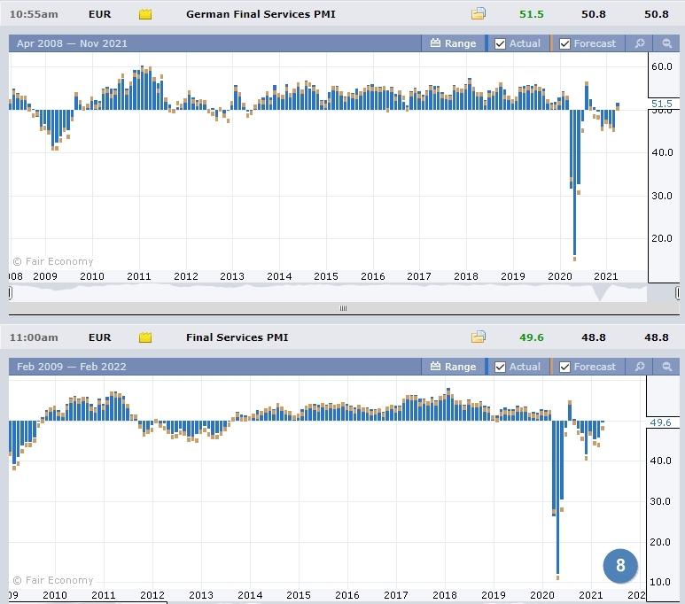 Данные по PMI Франции и Германии
