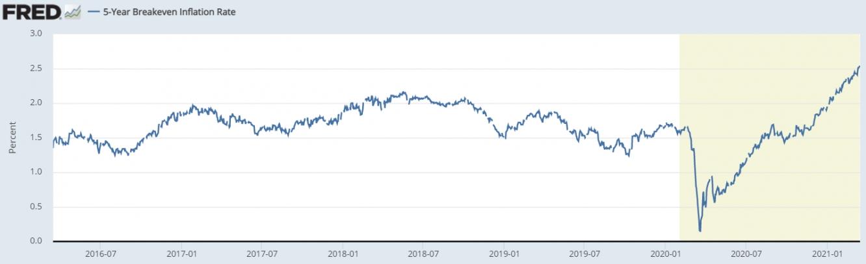Что привело к росту USD/CHF, и почему тренд продолжится