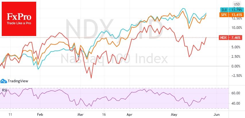 В ФРС гасят инфляционные страхи, давя на доллар и помогая сырью и акциям