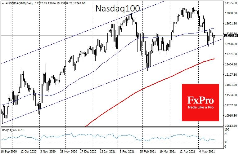 Рынки цепляются за оптимизм