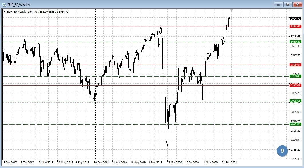 Индекс EUR_50