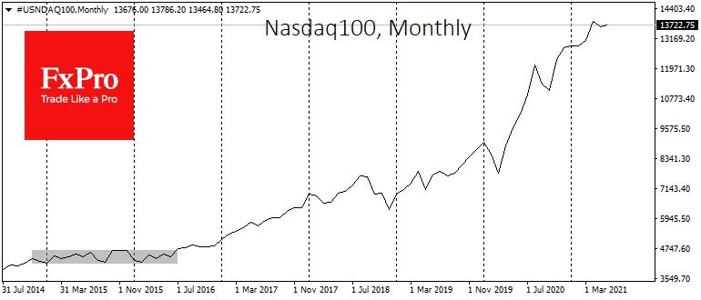 Фондовым индексам грозит боковик