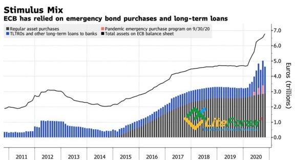 Евро и «изоляция веселья»
