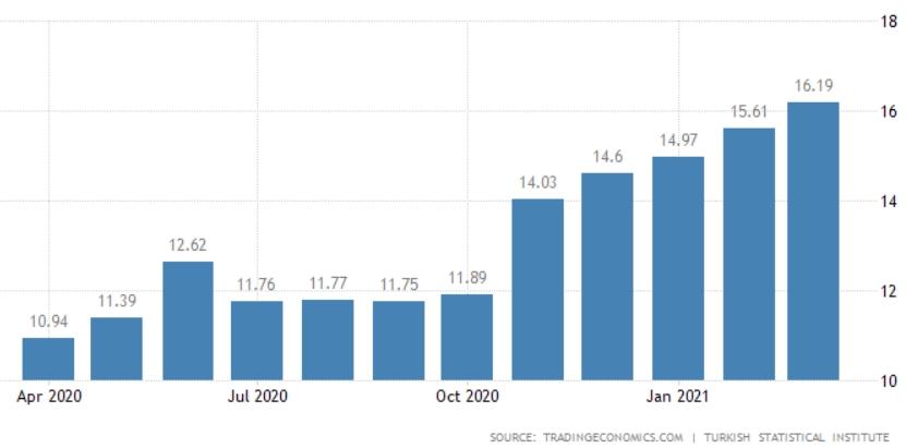Опасный прецедент: почему Bitcoin рухнул на 20% за два дня