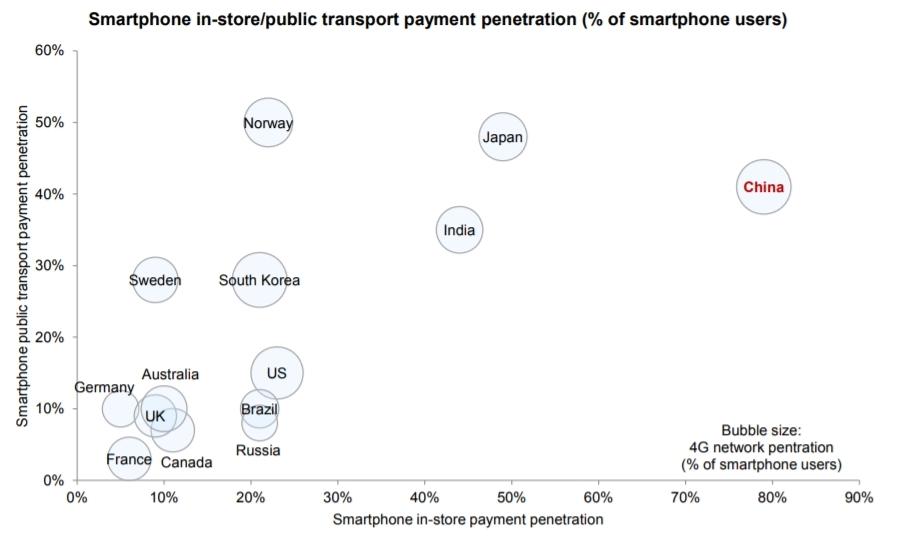 Источник изображения: Goldman Sachs report on China Financial Services