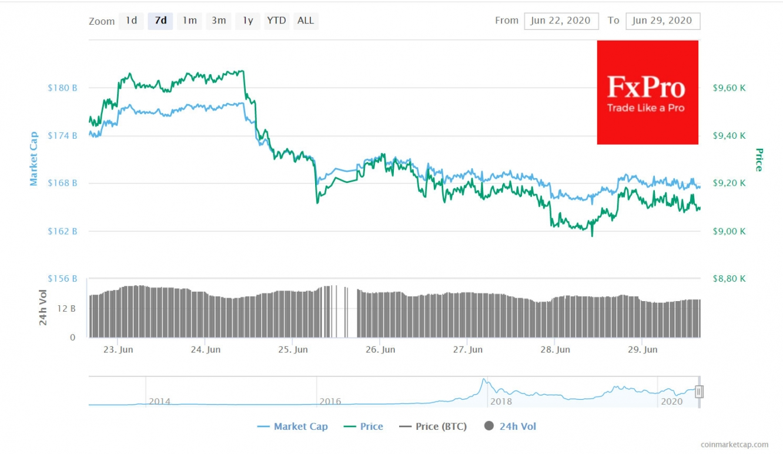 Биткоин-максималисты: какова цена выхода с рынка?