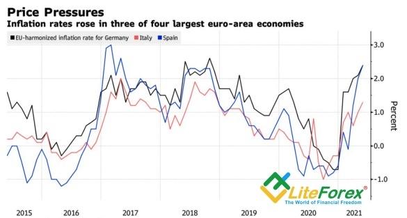 Евро соскучился по туризму