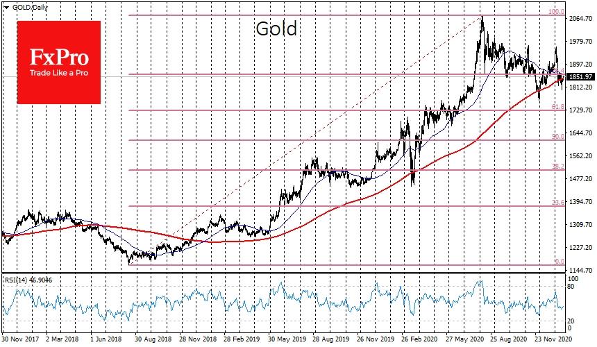 Золото растеряло свой блеск?