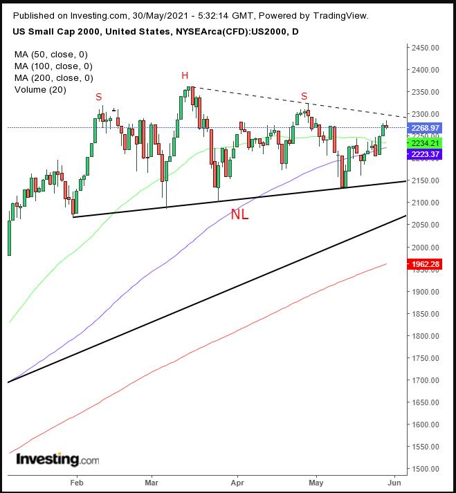Прогноз недели: акции продолжат рост, доллар и биткоин – на перепутье