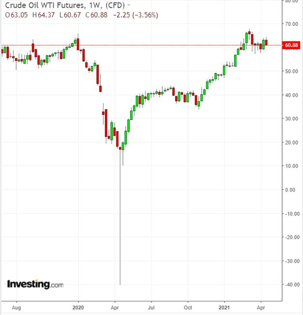 Рынок нефти стал гораздо менее предсказуемым