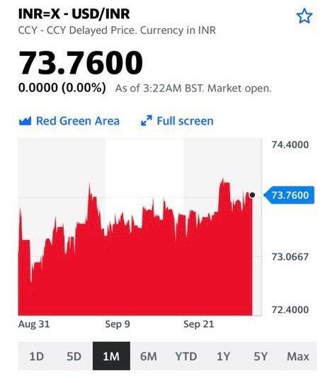 Рубль. Странное падение