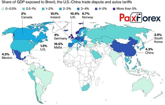 Пострадавшие от торговых войн и Brexit страны
