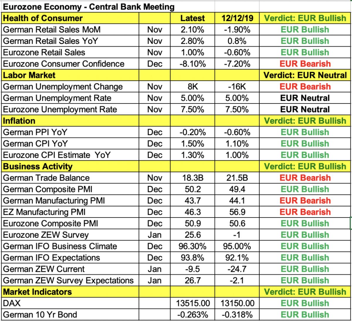 Вызовет ли решение ЕЦБ всплески на валютном рынке?