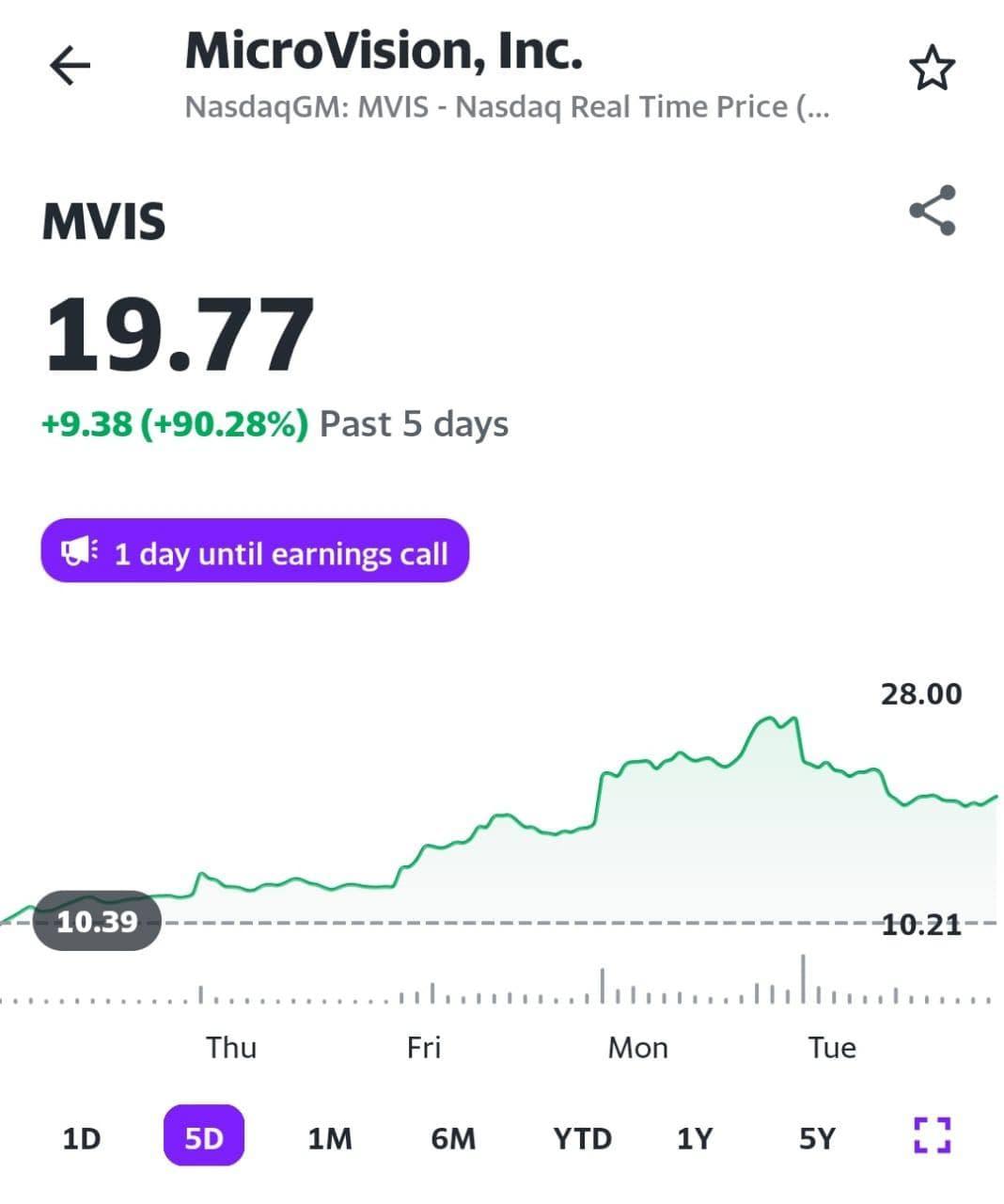 Крестовый поход инвесторов с Reddit продолжается