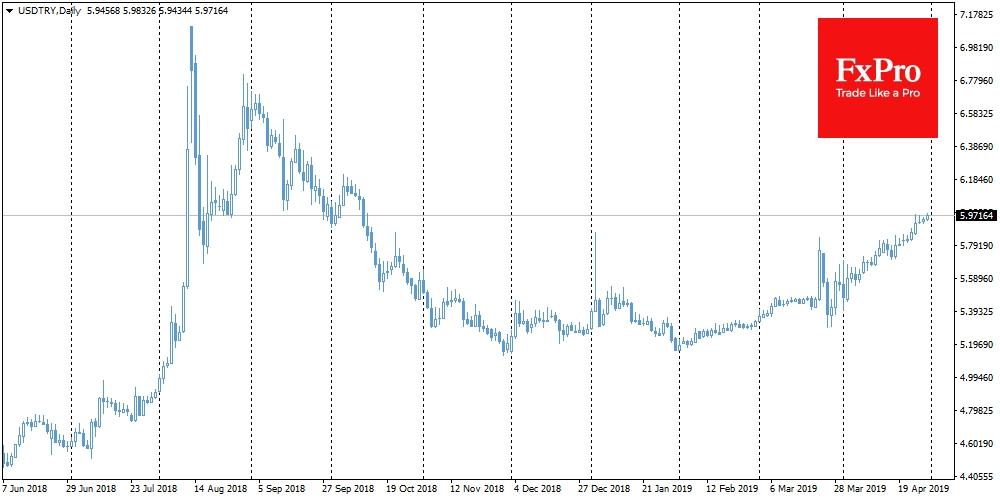 Турецкая лира практически ежедневно ослабляется к доллару