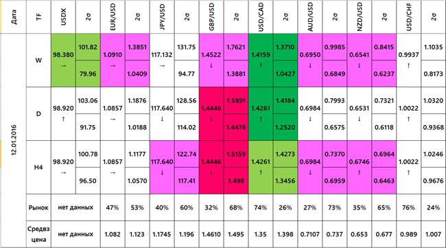 Вероятностный анализ на форекс торговый робот форекс бесплатно чебоксары