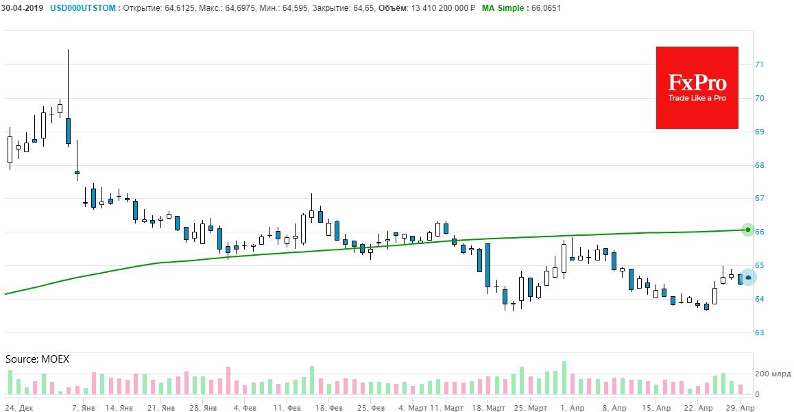 Рубль вернулся к снижению на старте торгов во вторник