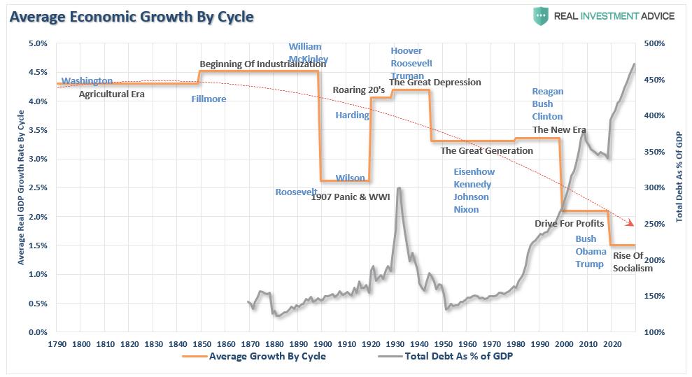 перегнула ли ФРС палку?