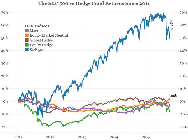 гипотеза эффективного рынка
