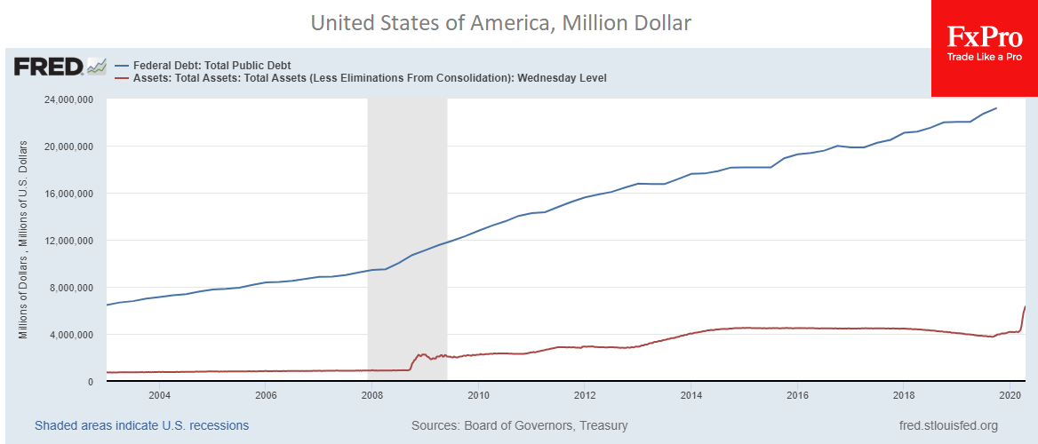 Правительства спасают экономику, а кто спасет их?