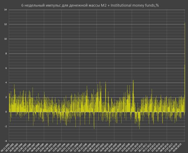 Монетарный взрыв