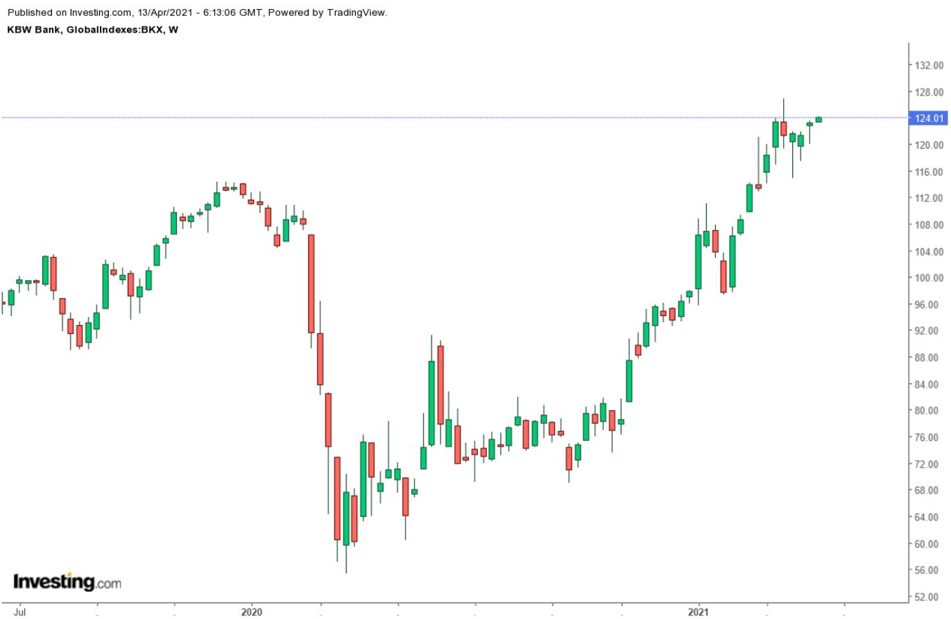 Отчеты JPMorgan и Goldman Sachs могут положить конец «черной полосе» в секторе